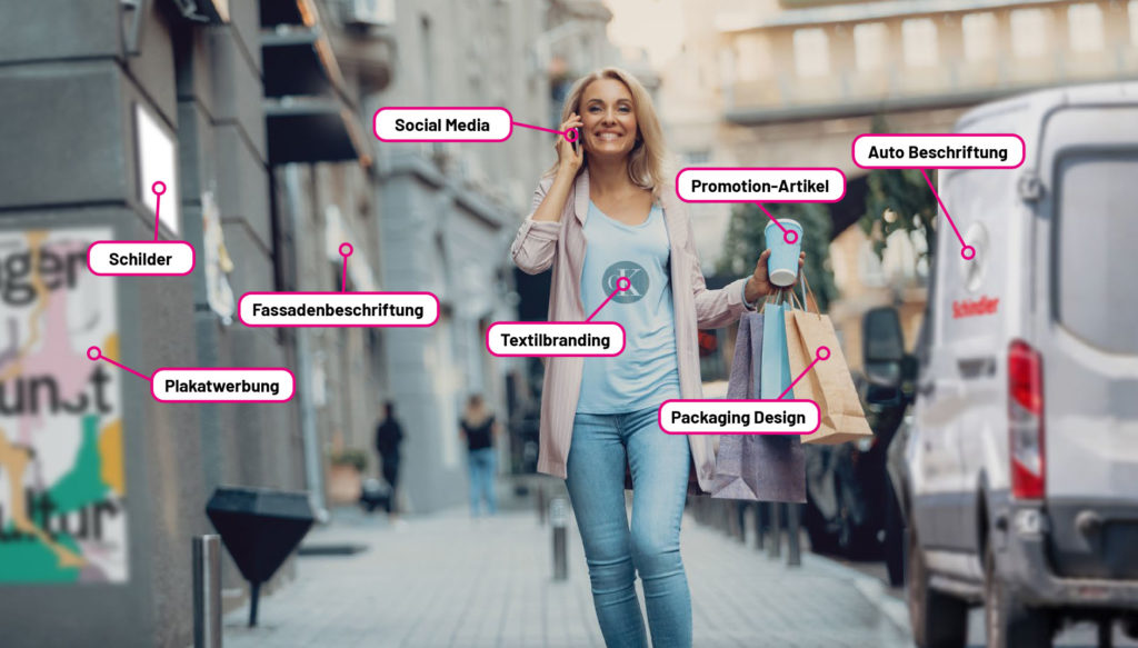 Brand Touchpoints